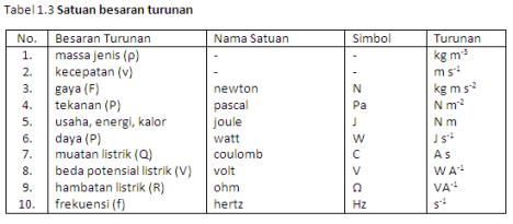 tabel 13